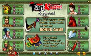 รีวิวเกมสล็อต Three Kingdoms